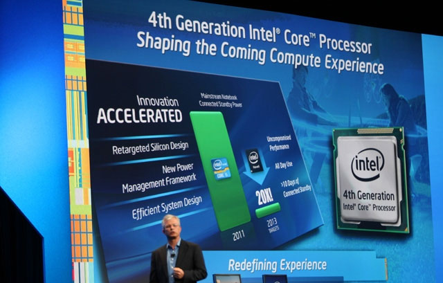 Intel Haswell Slide